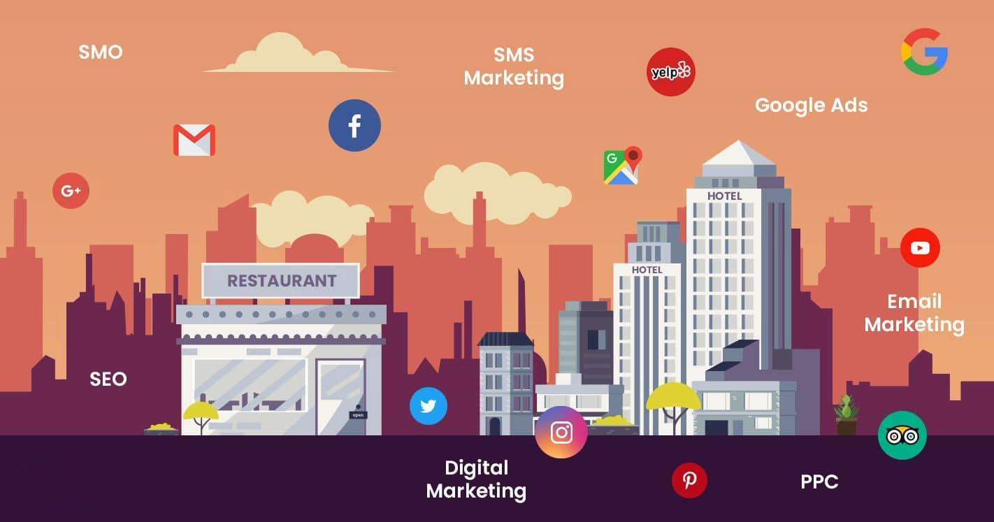 10 Best Tips of Digital Marketing for Hotel Industry in 2020
