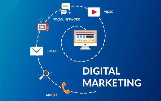 Digital Marketing for various companies for business